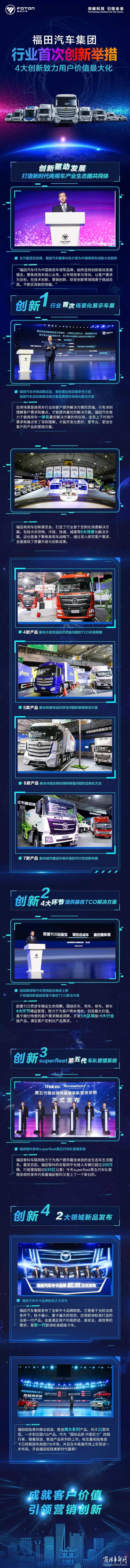 行业首次创新举措 福田汽车4大创新致力用户价值最大化