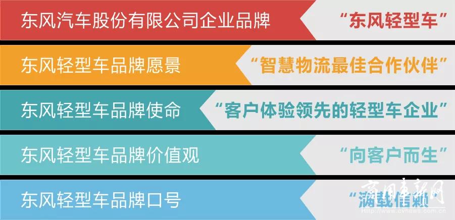 """复盘2019 大事件集锦 商用车圈创造那些""""第一"""""""