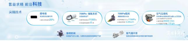 首度揭秘,全球首款高端氢能源MPV