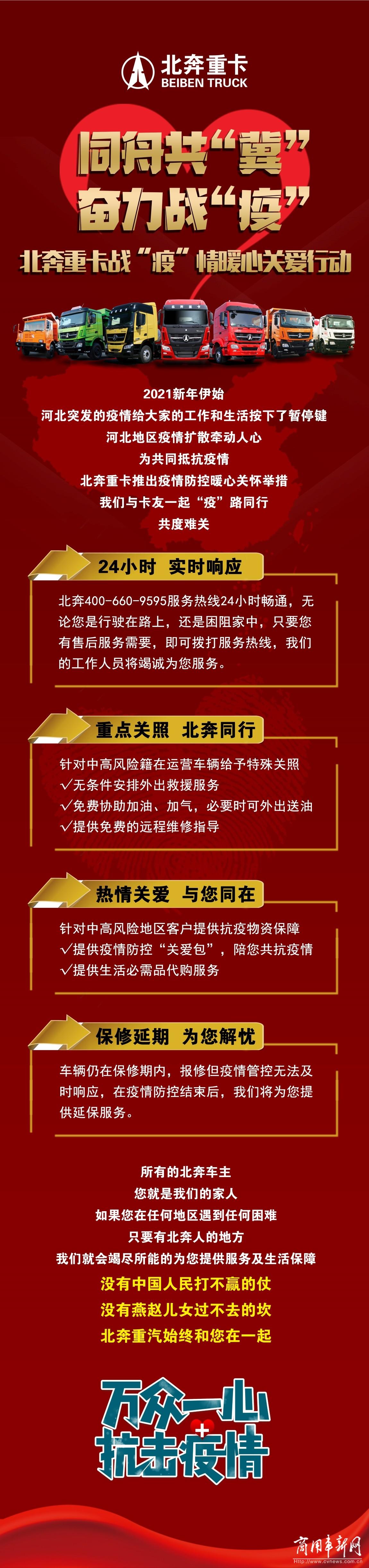 """同舟共""""冀""""奋力战""""疫""""——北奔重卡战""""疫""""情暖心关爱行动"""