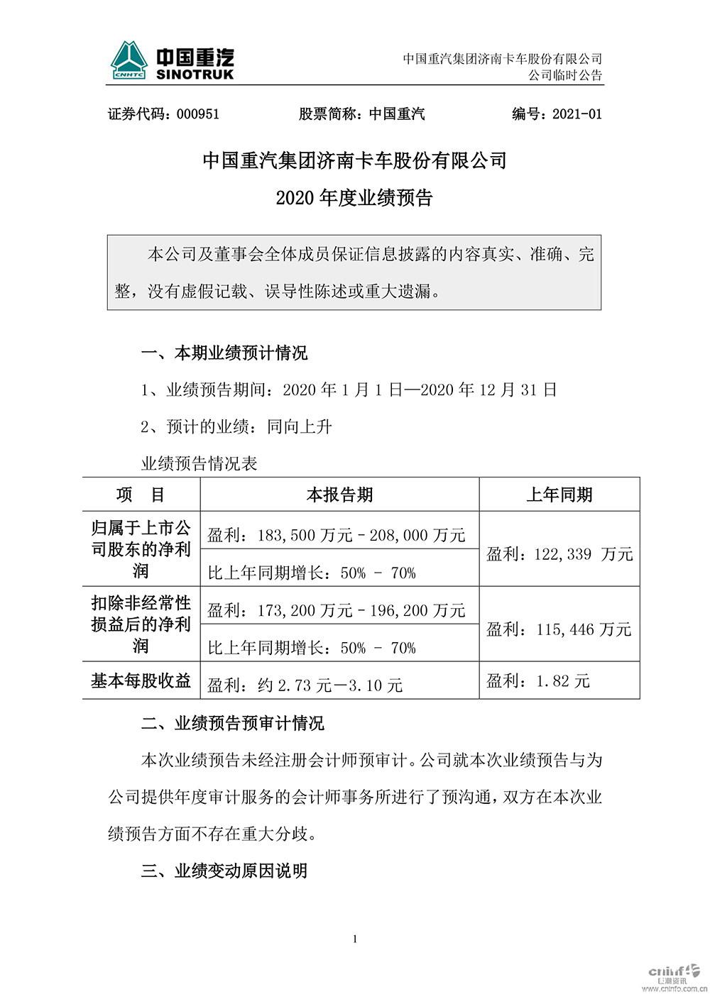 中国重汽:2020年度净利预计增长50%~70%