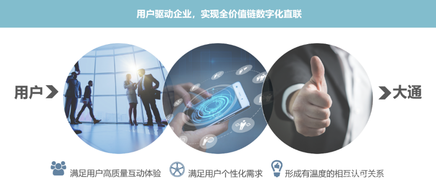 以强者之姿拥抱2021,中国汽车定制专家上汽大通MAXUS以定制迎接未来