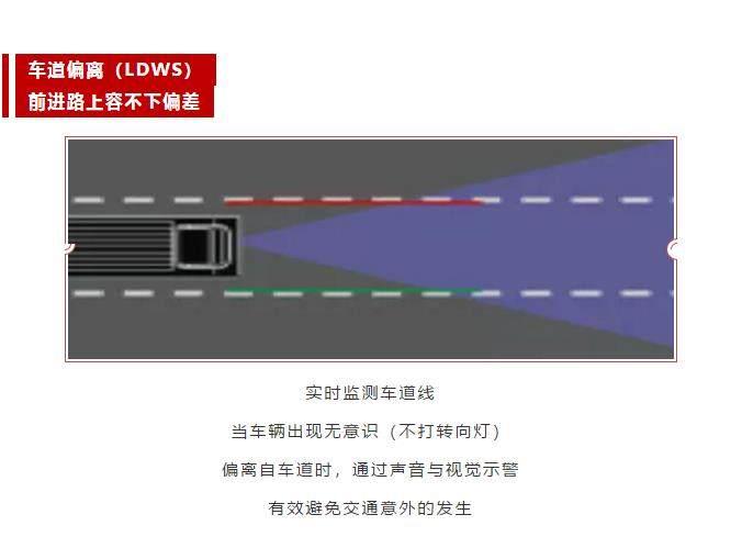 提升行车安全,东风天龙KX与您一起努力