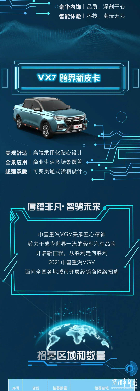 中国重汽VGV轻型汽车经销网络开始招募了!