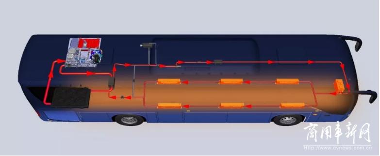 远离热岛效应 欧辉氢燃料客车让城市更清凉