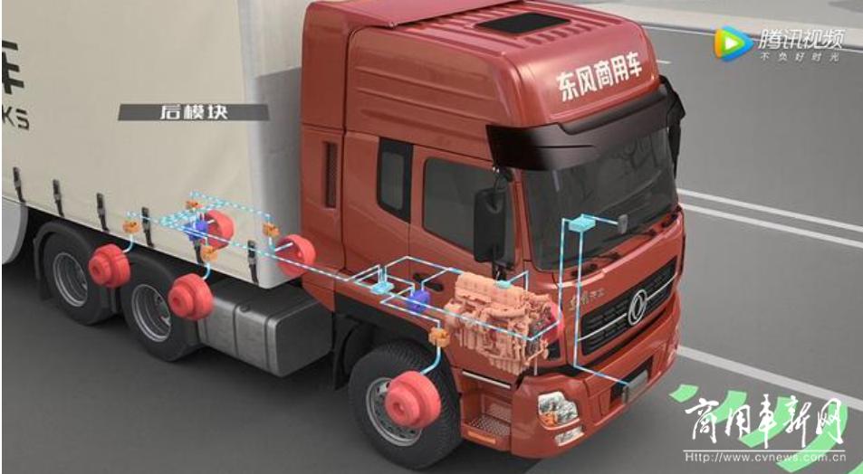 2021商用车安全报告|交通运输安全问题复杂 要从核心生产要素抓起