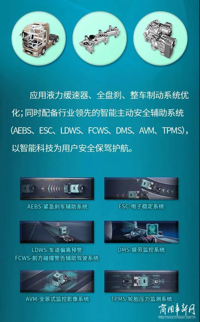 全国首批东风天龙GX正式交付,高端重卡凭实力打动用户!