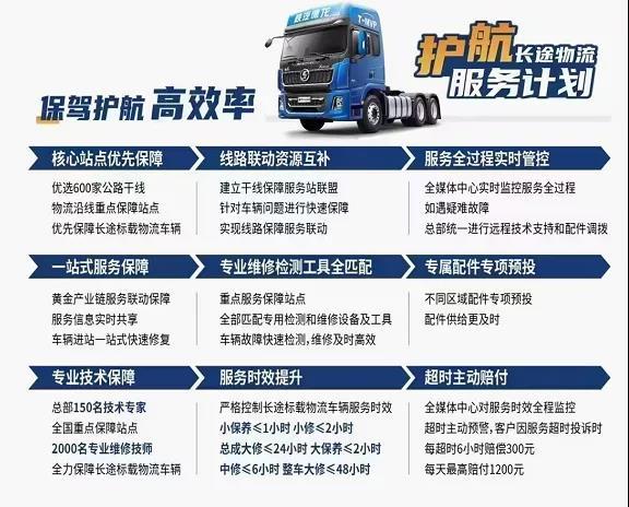 陕汽干线物流服务保障联盟--G5京昆高速全程保障